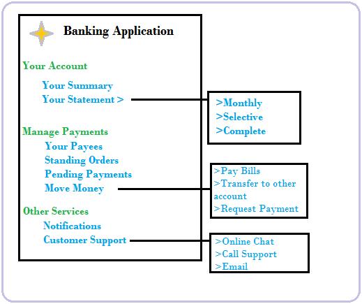 Menu Tour-Banking App
